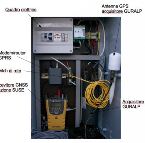 Figure 2 – Instrumentation inside the cabin of ED06 station
